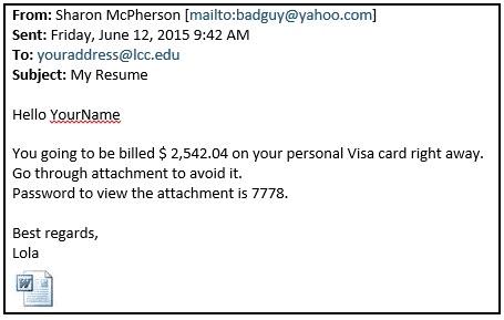 بطاقات فيزا وهمية